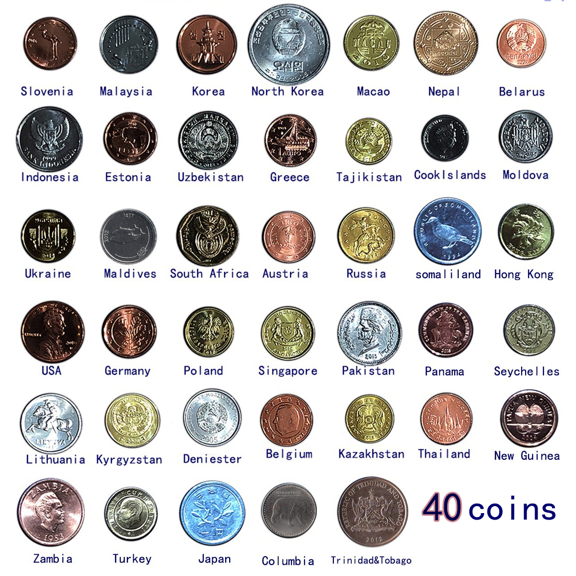 WORLD COINS SET COLLECTION LOT 30 COINS FROM 30 DIFFERENT COUNTRIES ALL UNC