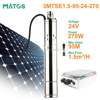 24v dc brushless stainless steel deep well screw solar windmill powered submersible water motor supply pump kit prices in Kenya