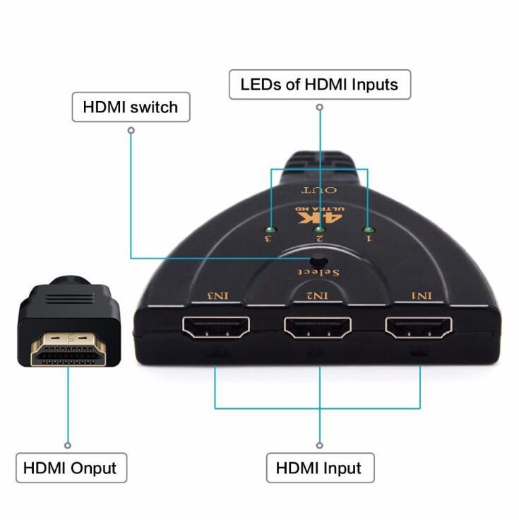 Image 3 - 4 K * 2 K 3D Mini 3 Port interruptor HDMI 1.4b 4 K conmutador HDMI Splitter 1080 P 3 en 1 puerto Hub para DVD HDTV Xbox PS3 PS4-in Computer Cables & Connectors from Computer & Office