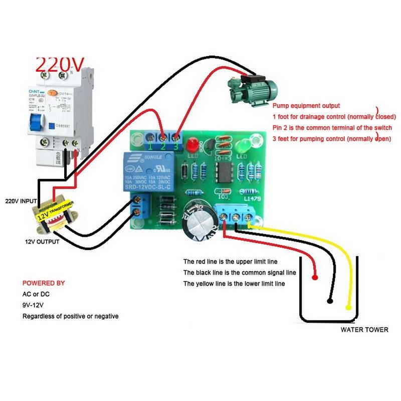 Sensores de fluxo