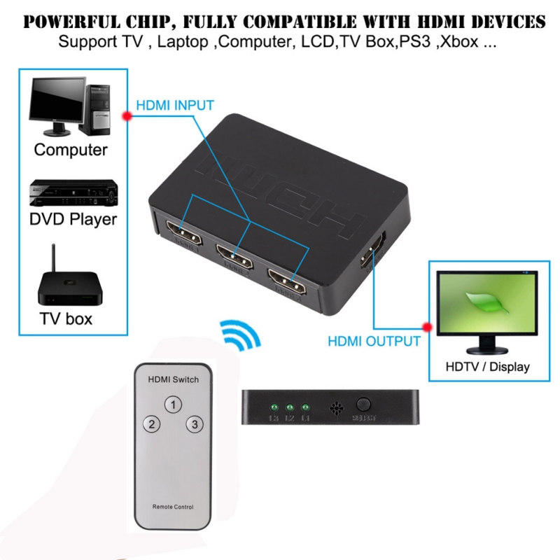 3 Port In 1 HDMI Splitter Cable Auto Switcher Adapter 1080P For HDTV PS4 XBOX