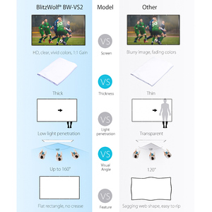 Image 5 - BlitzWolf BW VS2 Portable Projector Screen Simple Curtain 80 inch/100 inch/120 inch Polyester with Foldable & Compressed 1080P