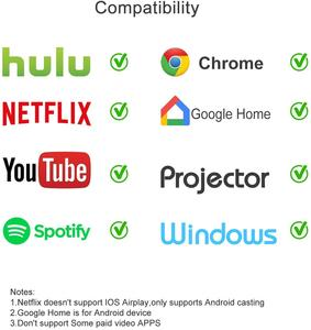 TV Stick for Chromecast 2 Netflix Youtube Spotify Wifi Dongle 1080P Android IOS Tablet 5G HDMI Chrome Cast Mirror Screen Airplay