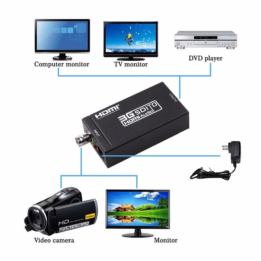 SDI to HDMI Adapter SD SDI HD SDI 3G SDI to HDMI Converter Support 720P 1080P
