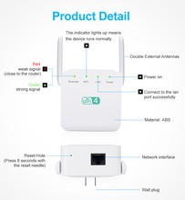 Long Range Wireless WiFi Repeater