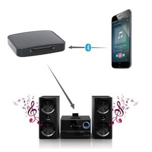 VAORLO 30Pin беспроводной Bluetooth 5,0 приемник аудио адаптер для iPod для iPhone 30 Pin док-станция динамик адаптер