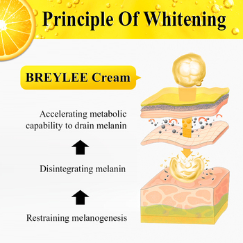 Breylee vitamin c 20% vc whitening