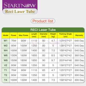 Image 2 - Startnow CO2 Laser Tube Reci W1 75W Dia 80mm Wooden Box Packing For CO2 Laser Marking Machine Engraving Lamp Equipment Parts