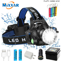 LED Headlamp High Lumens Zoomable dropshipping Headlight Waterproof Head Torch flashlight Head Lamp Fishing Hunting Camping Lamp|Headlamps| |  -