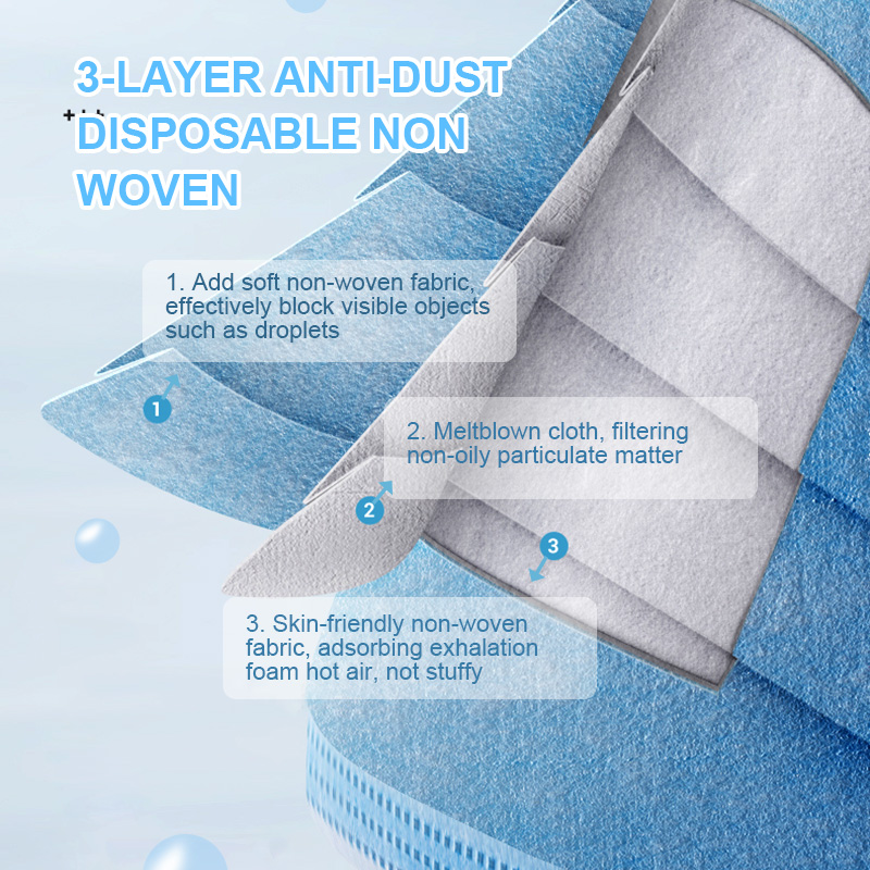 10-200pcs-Disposable-Mask-Non-Woven-Mouth-Mask-3-Layer-Elastic-Earloop-Protective-Mask-Filter-Dust