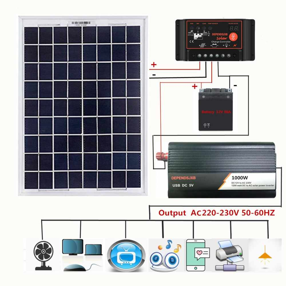 12V/24V Solar Panel System 18V 20W Solar Panel 40A/50A/60A Ladung controller 1000W Solar Inverter Kit Komplette Power Generation