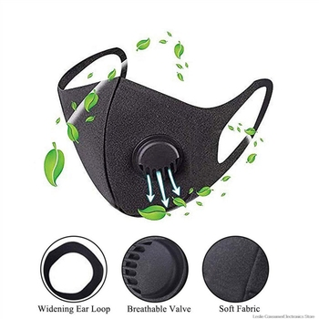 Single valve mask Windproof Mouth-muffle bacteria proof Flu Face masks Care mask mouth Mask