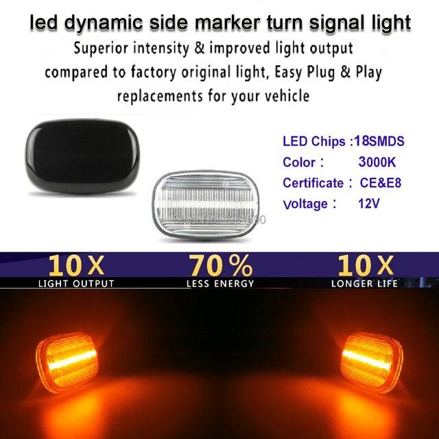 2x led lado dinâmico marcador turno luzes de sinalização para lexus gs 300 rx xu1 rx300 330 350 400h mcu3 gsu3 mhu3 estilo do carro acessório