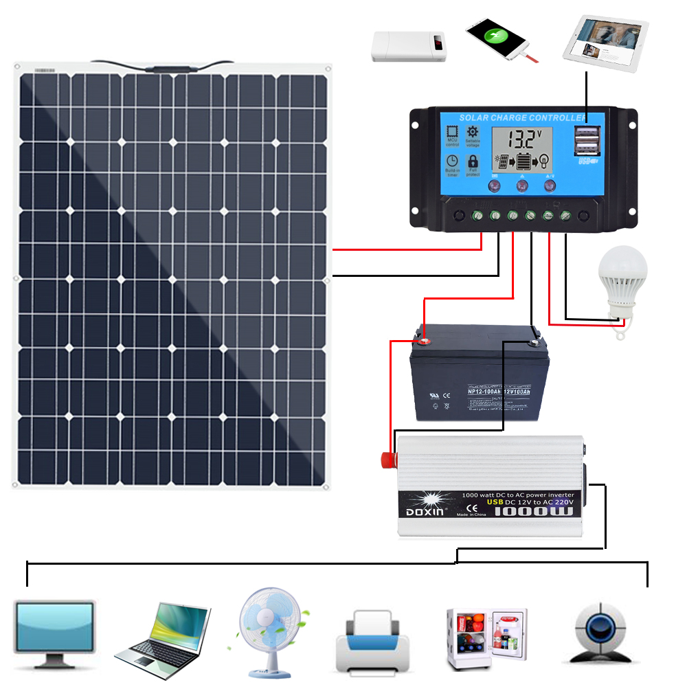 xinpuguang flexible <font><b>solar</b></font> <font><b>panel</b></font> 140w <font><b>150w</b></font> portabel <font><b>solar</b></font> cell charger 12v/24v 20A controller 5v usb for phone 12v car battery RV image
