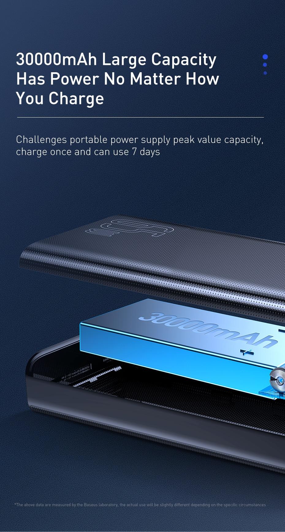 Baseus Amblight 65W Quick Charge Power Bank 30000mAh 12