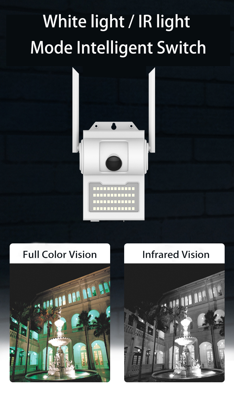 Outdoor Security Motion Sensor Floodlight 1080P WiFi Camera