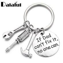 Porte-clés, Mini outils ronds