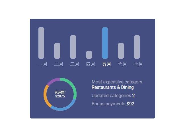 CSS3每月销售统计图表特效