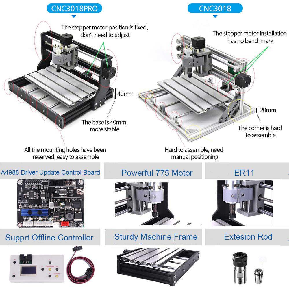 【Actualizaci/ón】 CNC Fresadoras 3018 Pro con placa t/áctil CNC Mini m/áquina de enrutador CNC de 3 ejes M/áquina de fresado de PCB de pl/ástico de control GRBL con controlador fuera de l/ínea