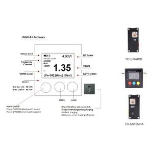 Image 4 - Surecom SW 102S Digital VHF/UHF 125 525Mhz SO239 Connector Power & SWR Meter (SW102 S)