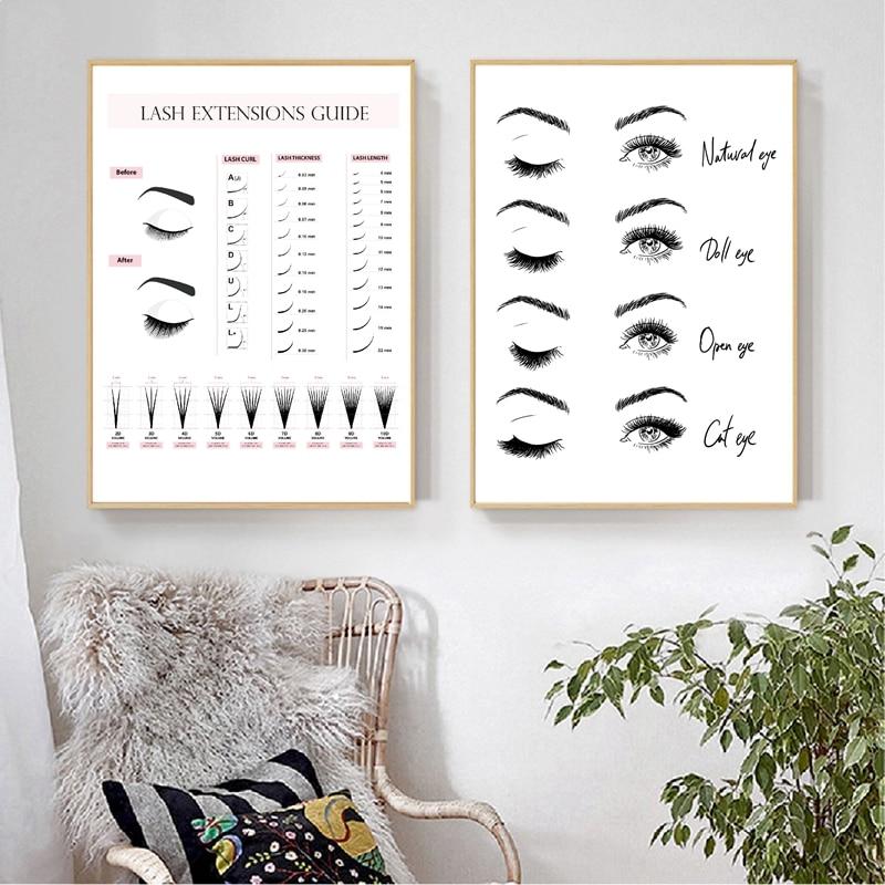 Extensões de chicote técnico guia cartazes e impressões maquiagem arte da parede imagem decoração cílios forma negócio arte da lona pintura