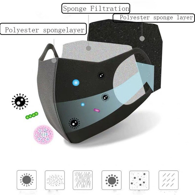 3 Layers Anti-Dust Mask Washable Mouth Mask Kids Adult Face Mask Outdoor Mouth Mask Facial Respirator flu-proof Black Mask 2