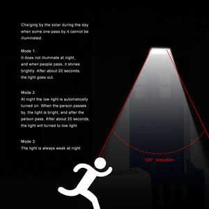 Image 2 - Coba שמש אור בחוץ led שמש מנורת 30/45/60 cob חירום אור בחוץ עמיד למים קיר אוטומטי אור סופר בהיר