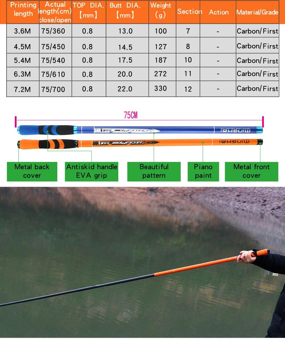 Купить с кэшбэком JOSBY 2020 New Carbon Fiber Telescopic Fishing Rods Pesca Stream Hand Pole Ultralight Superhard 3.6/4.5/5.4/6.3/7.2M