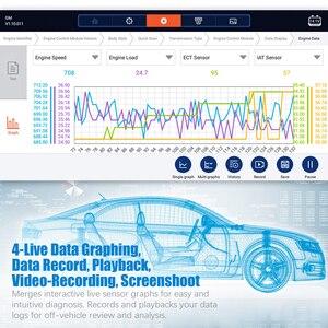 Image 3 - Foxwell GT60 OBD2 Профессиональный автомобильный диагностический инструмент полная система на ABS SRS DPF EPB 19 сброс сервиса ODB2 OBD2 автомобильный сканер