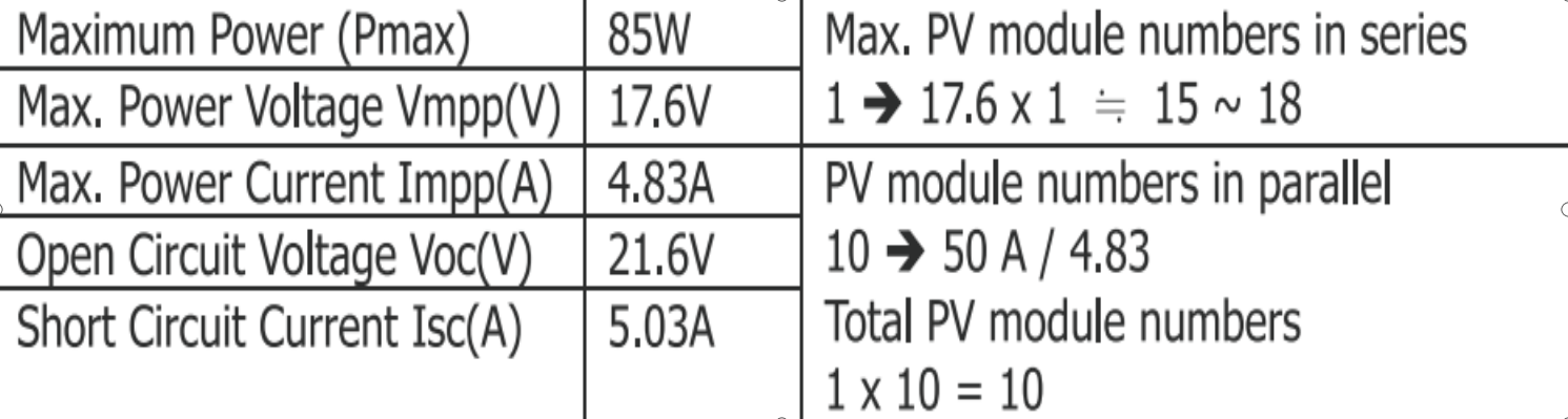 inversor solar onda senoidal pura 50a pwm