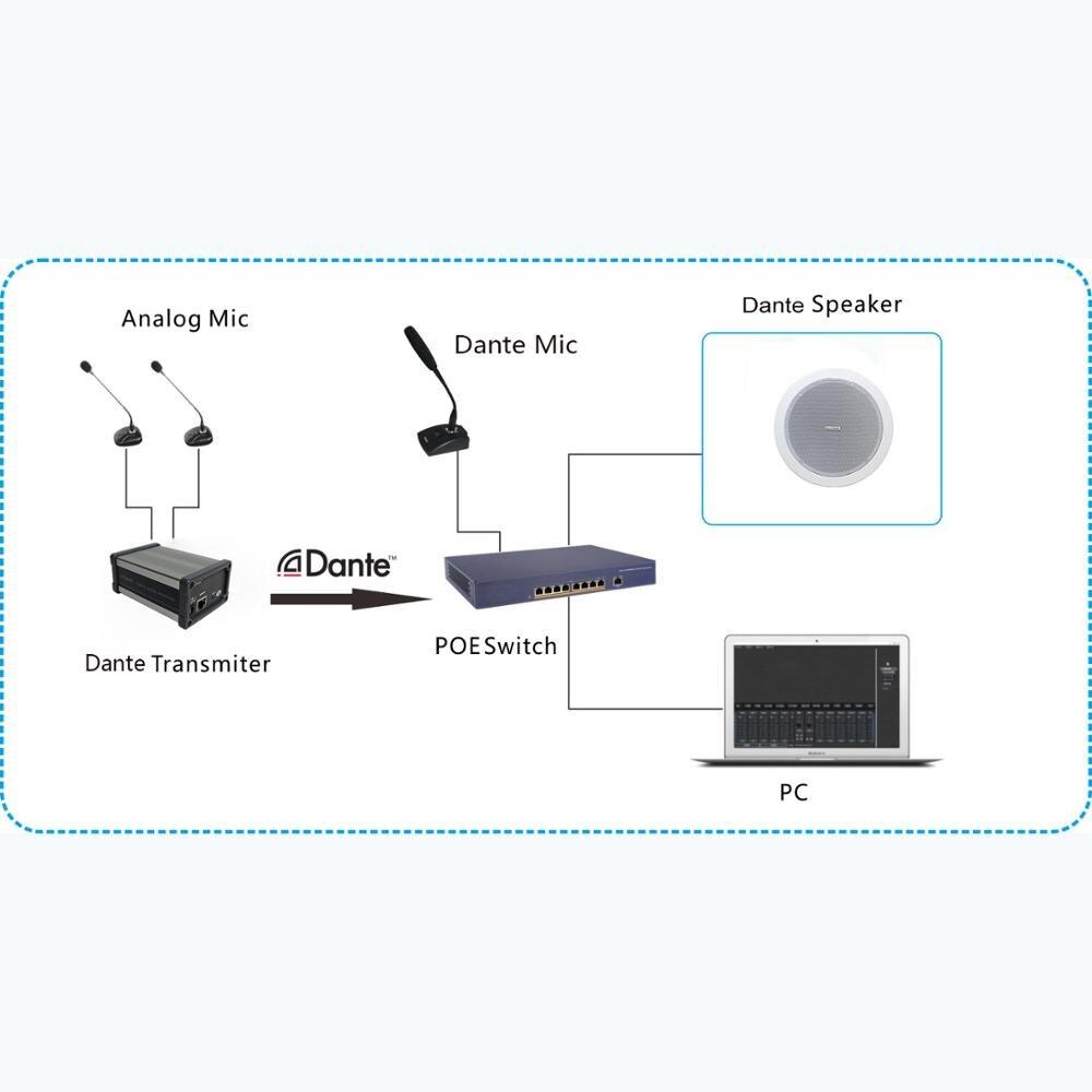 Ben & Fellows Dante network In ceiling Speaker Metal 15W 6 inch with RJ45 port, supports POE power supply Dante speaker 6