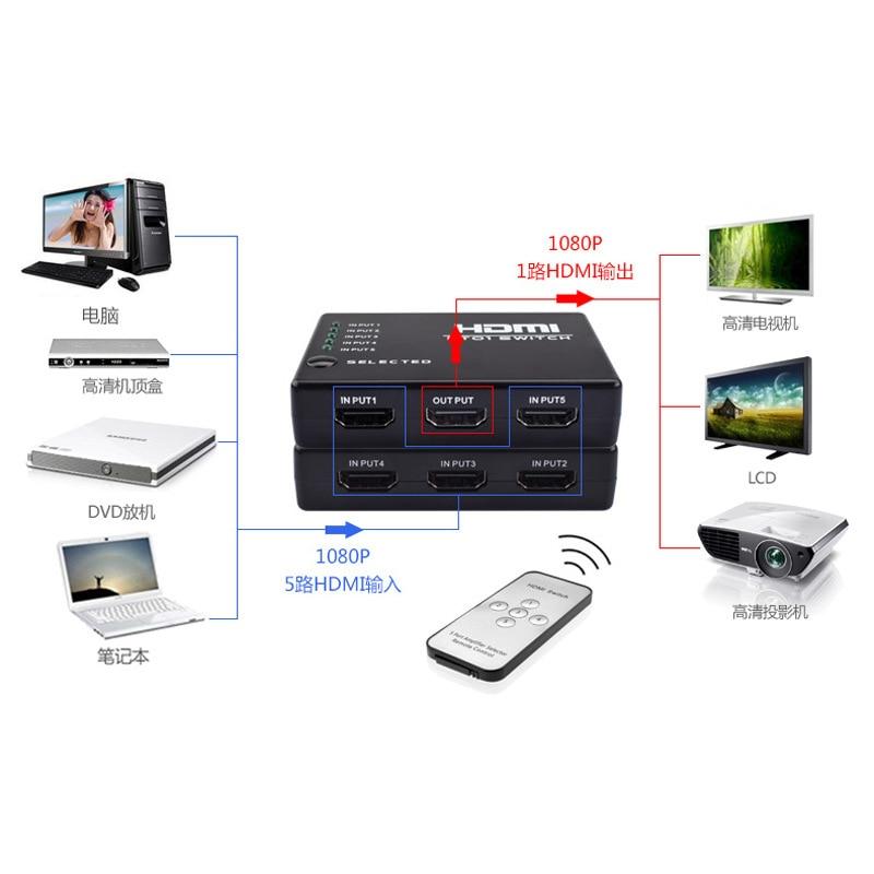 HDMI коммутатор пять в область дистанционного управления hdmi hd видео коммутатор 5 в 1 из 5 HDMI дистрибьютор