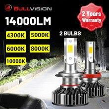 Bullvision H7 H4 H11 H8 H9 9005 9006 HB3 HB4 Faróis de LED Do Carro Lâmpadas LED 4300K 5000K 6000K 8000K 10000K Luzes de Nevoeiro Auto 2 Pack