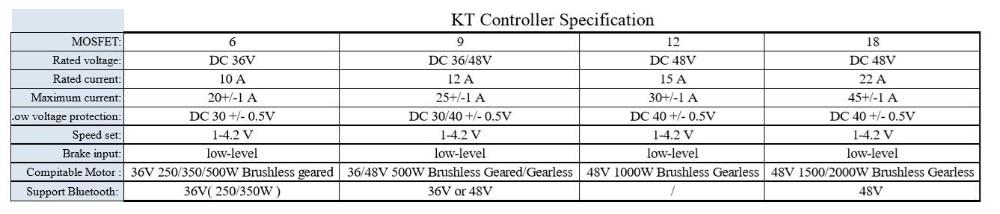 KT-控制器参数