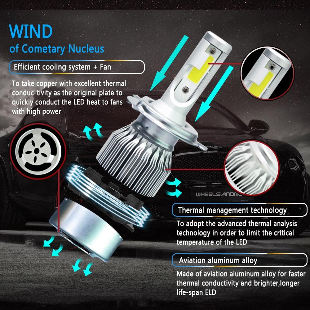 H095c5db21e594ae59d29602fcb08d84eb Muxall 8000LM/Pair LED Headlight Bulbs 72W Auto Lights Car H7 LED H1 H3 H27 H11 HB3 HB4 H4 H13 9004 9007 Car Styling Lamp