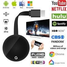 G7S Miracast TV Stick Adapter HDMI Wifi Display Mirror Receiver for Chromecast ultra 4k 3 Wireless