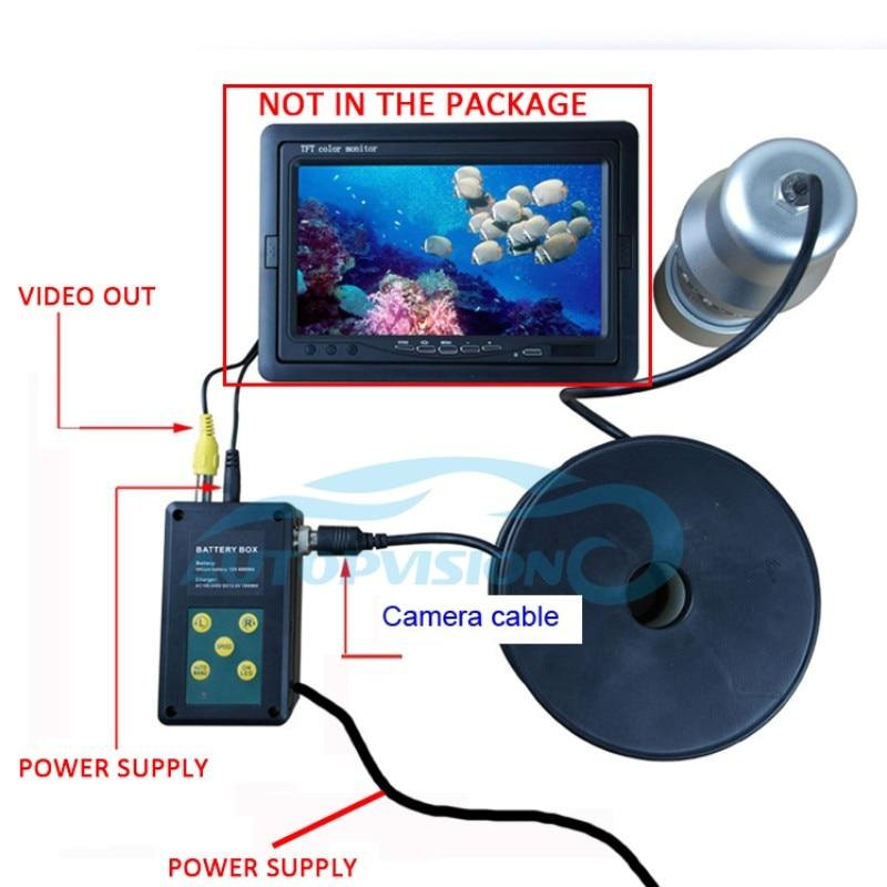 F08S Eis Angeln Kamera 20 M/50 M/100 M 100 0TVL Fisch Finder Unterwasser 18PCS LED 360 grad Kamera Für Angeln mit kamera