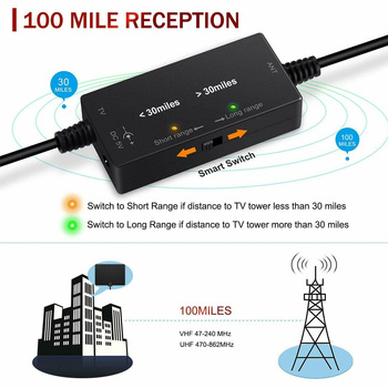 210 Miles With Amplifier Receiver 4K 1080P Digital HDTV Freeview Signal Booster USB Aerial Clear Coax Cable Indoor TV Antenna 5v