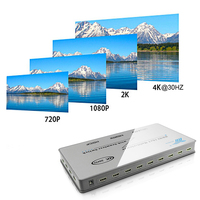 HDMI 16x1 Multi viewer with seamless switcher HDMI Screen Real Time Multiviewer Support 4k @ 30Hz & 3D visual effects