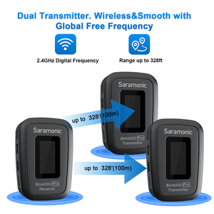 Image 2 - Saramonic Blink 500 Blink500 Pro B1 B2 2.4G Hz Dual Channe Wireless Lavalier Lapel Microphone for DSLR camera smartphones