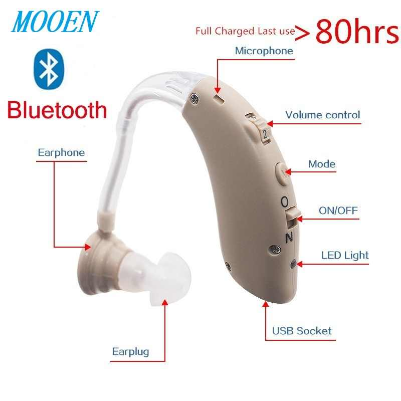 2020 Isi Ulang Bluetooth USB Mini Digital BTE Hearing Aid Suara Amplifier Ringan untuk Gangguan Pendengaran Berat Drop Pengiriman