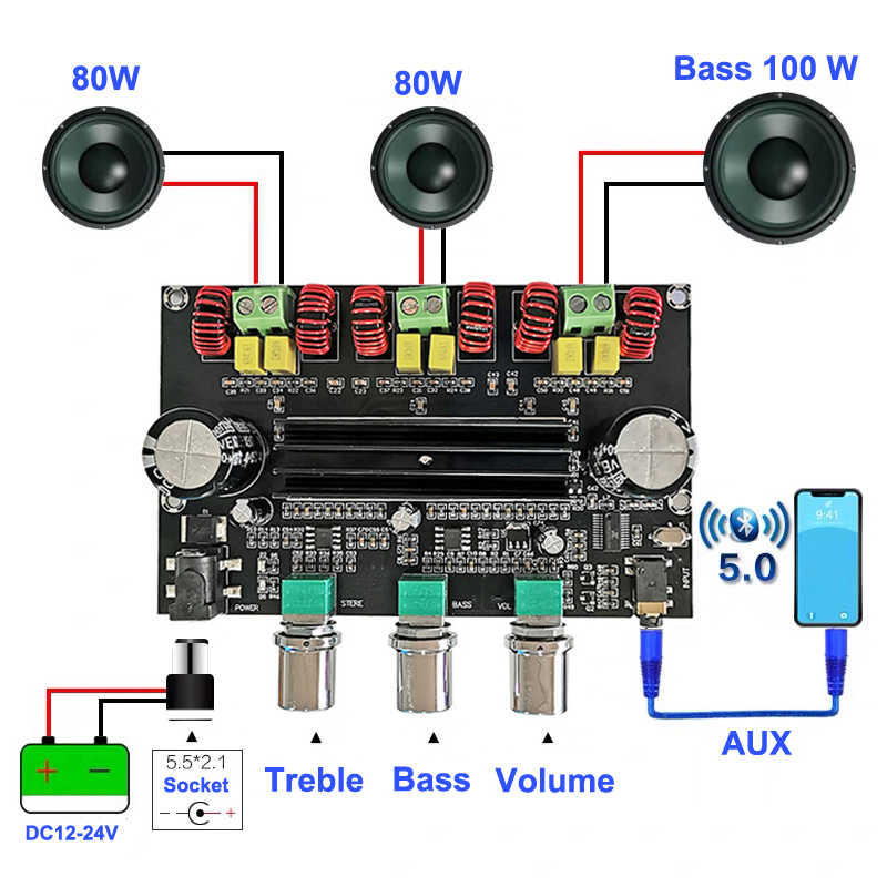 100W 2.1 channel digital subwoofer power amplifier board W BIN TPA3116D2 2x 80W