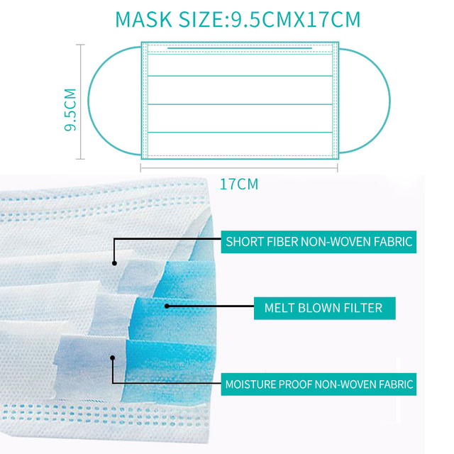 Anti Dust Pollution Face Mask Bacteria Proof Disposable Protective Mask 3 Layer Meltblown Nonwoven Face Masks Safety Mouth Mask 4