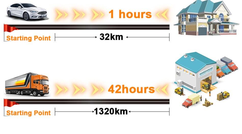 Osram 24V грузовик H7 62250T X 100W PX26d 4000K дальнего ближнего света противотуманная галогенная лампа 24v грузовик прицеп лампа 1 пара
