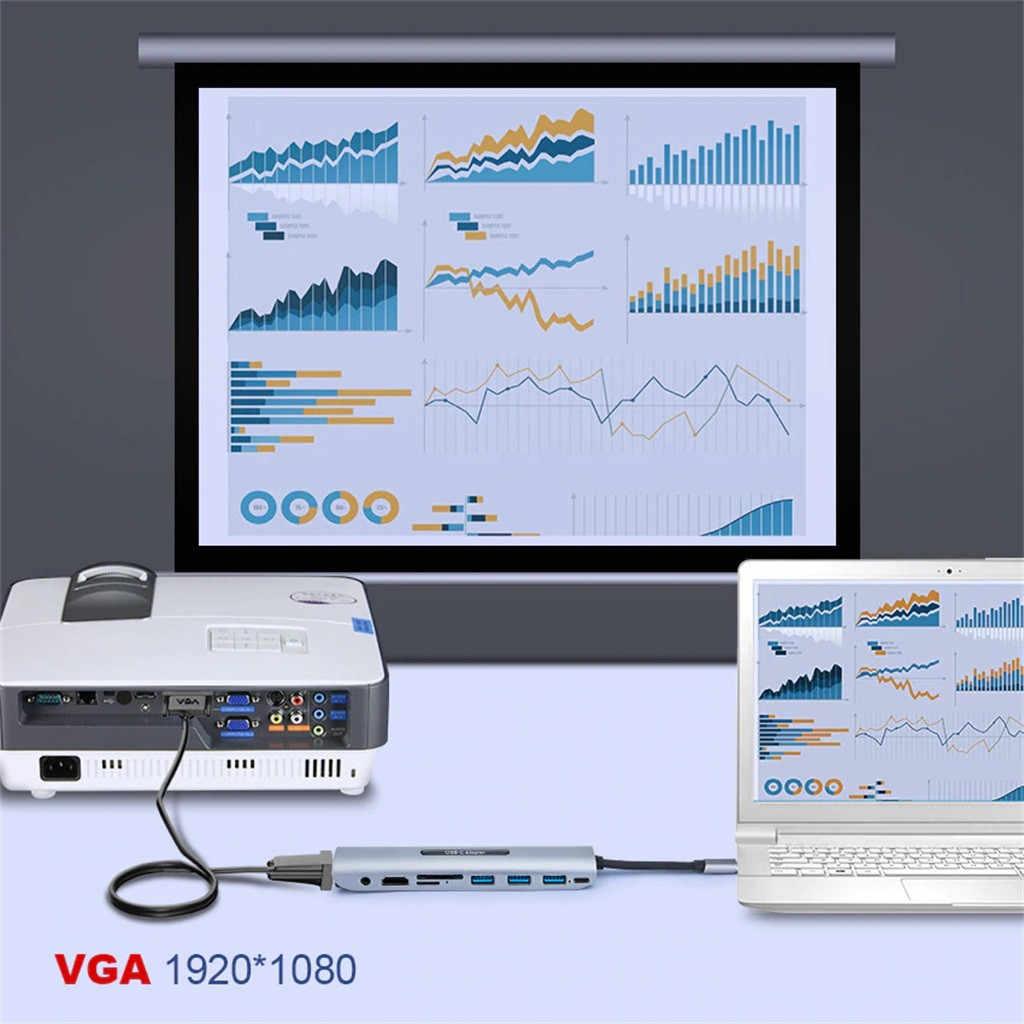 9 in 1 HUB อะแดปเตอร์ USB-C TO USB3.0 X3 HUB TF SD HDMI VGA AUDIO USB-C PD อะแดปเตอร์ MultiPort ประเภท C อะแดปเตอร์แปลง 19Nov