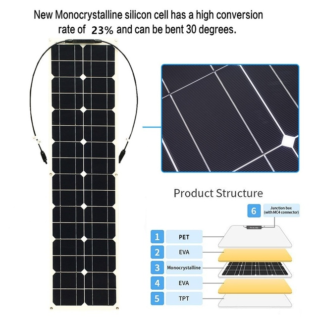 400W 2x 200W Solar Panel Mono Solar Battery Charger with 5V/12V/24V Controller for Car Yacht Battery Boat RV 3