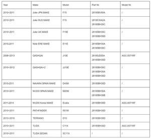 Image 5 - 大宇ラジオ CD プレーヤー画面表示画素修理日産キャシュカイエクストレイルフロンティアジュークデュアリスナバラスズキ赤道