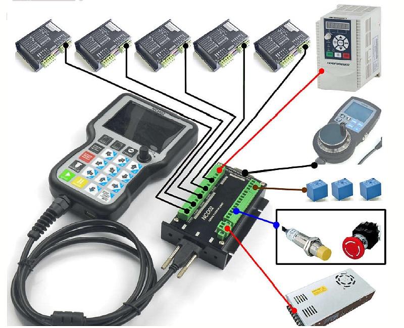 handheld cnc controlador placa painel de controle