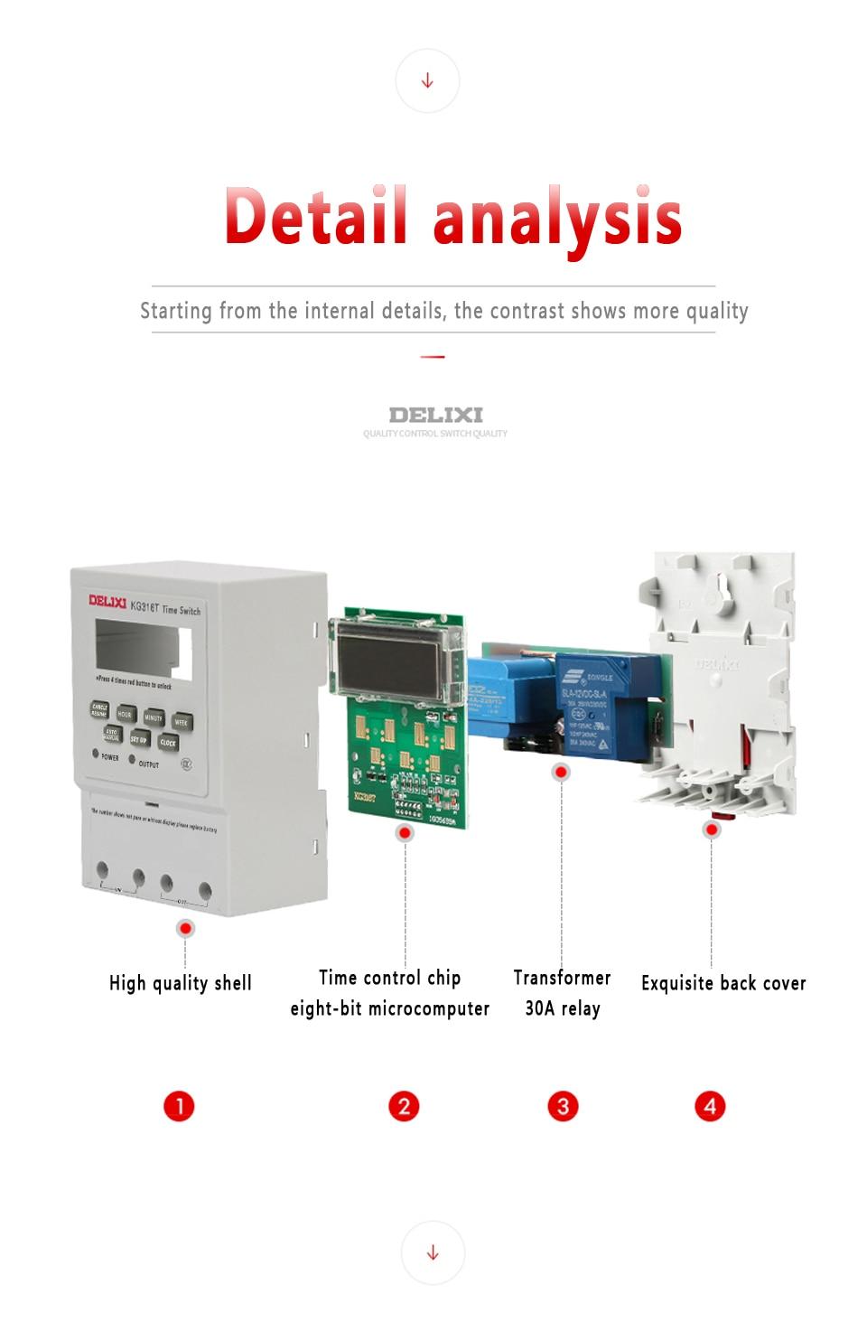 DELIXI interruptor Do Temporizador Relé ACDC 24V