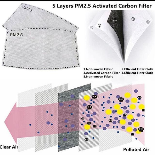 KN95 N95 mask reused Virus mask N95 filter Anti flu smog running  Dust washing Fog Gas Bacteria PM2.5 KN95 mask 1